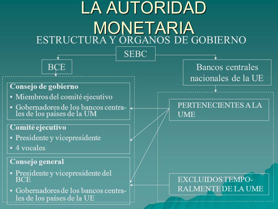 LA AUTORIDAD MONETARIA ESTRUCTURA Y ÓRGANOS DE GOBIERNO SEBC BCEBancos centrales nacionales de la UE Consejo de gobierno Miembros del comité ejecutivo