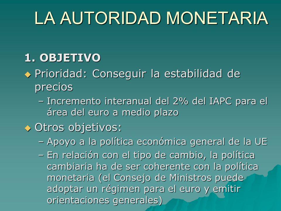 LA AUTORIDAD MONETARIA 1. OBJETIVO Prioridad: Conseguir la estabilidad de precios Prioridad: Conseguir la estabilidad de precios –Incremento interanua