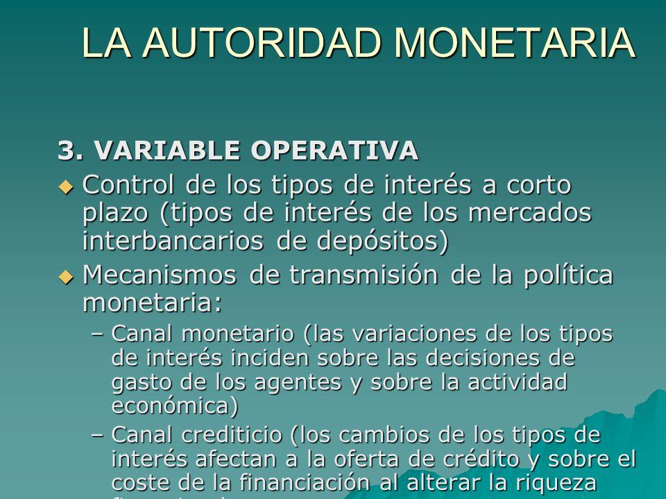 LA AUTORIDAD MONETARIA 3. VARIABLE OPERATIVA Control de los tipos de interés a corto plazo (tipos de interés de los mercados interbancarios de depósit