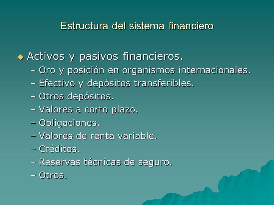 Estructura del sistema financiero Activos y pasivos financieros. Activos y pasivos financieros. –Oro y posición en organismos internacionales. –Efecti