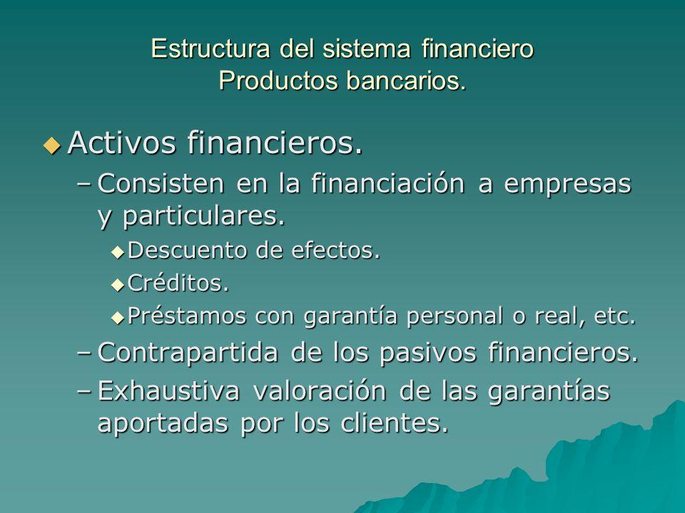 Estructura del sistema financiero Productos bancarios. Activos financieros. Activos financieros. –Consisten en la financiación a empresas y particular