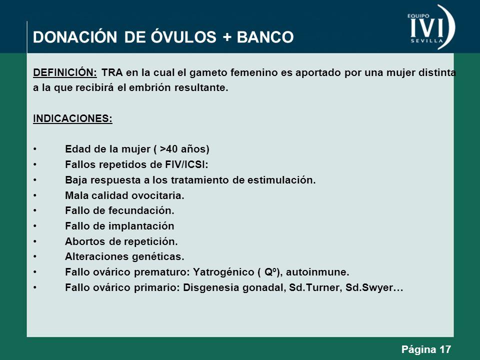 DONACIÓN DE ÓVULOS + BANCO DEFINICIÓN: TRA en la cual el gameto femenino es aportado por una mujer distinta a la que recibirá el embrión resultante. I