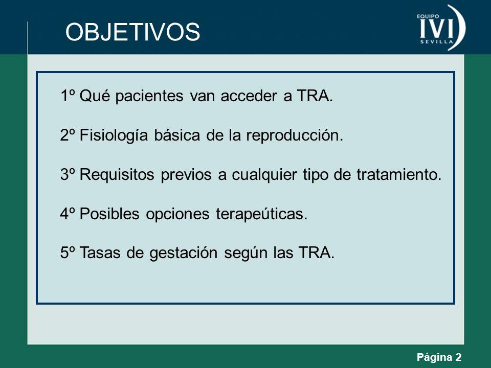 Página 2 OBJETIVOS 1º Qué pacientes van acceder a TRA. 2º Fisiología básica de la reproducción. 3º Requisitos previos a cualquier tipo de tratamiento.