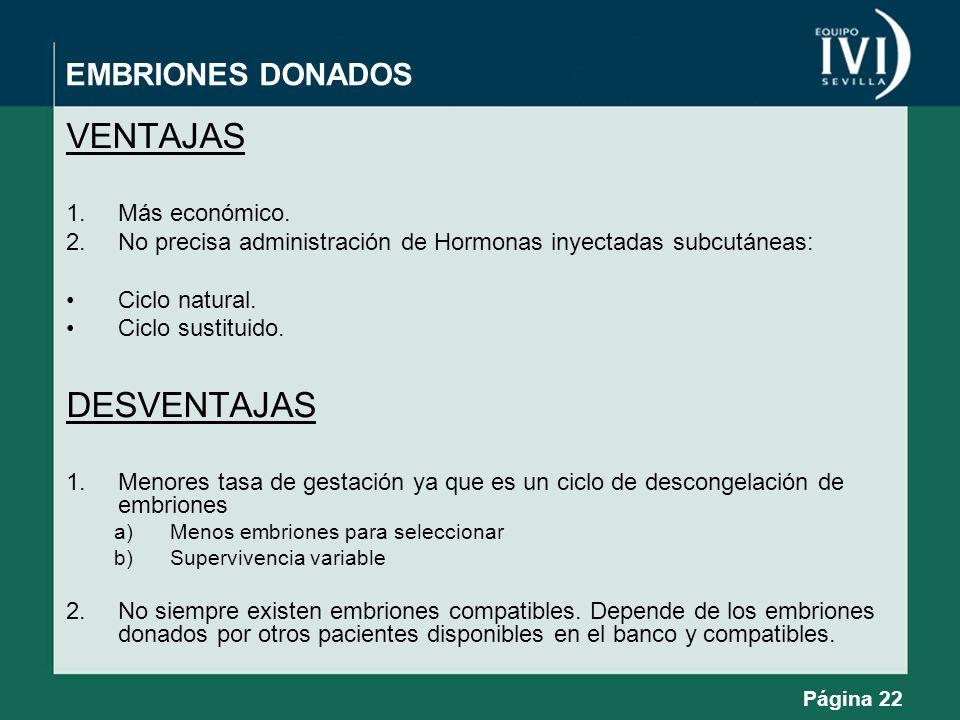 EMBRIONES DONADOS VENTAJAS 1.Más económico. 2.No precisa administración de Hormonas inyectadas subcutáneas: Ciclo natural. Ciclo sustituido. DESVENTAJ