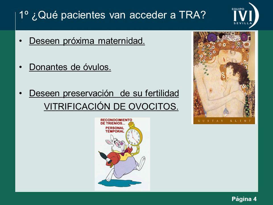 1º ¿Qué pacientes van acceder a TRA? Deseen próxima maternidad. Donantes de óvulos. Deseen preservación de su fertilidad VITRIFICACIÓN DE OVOCITOS. Pá