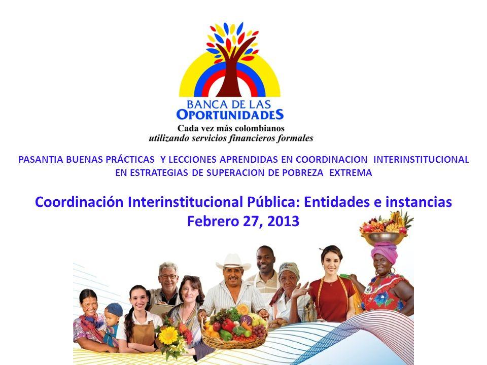 Una política para promover el acceso a servicios financieros buscando equidad social Cada vez más colombianos utilizando servicios financieros formales Hoy existen 32.040 CB en Colombia 19 entidades en 977 municipios.
