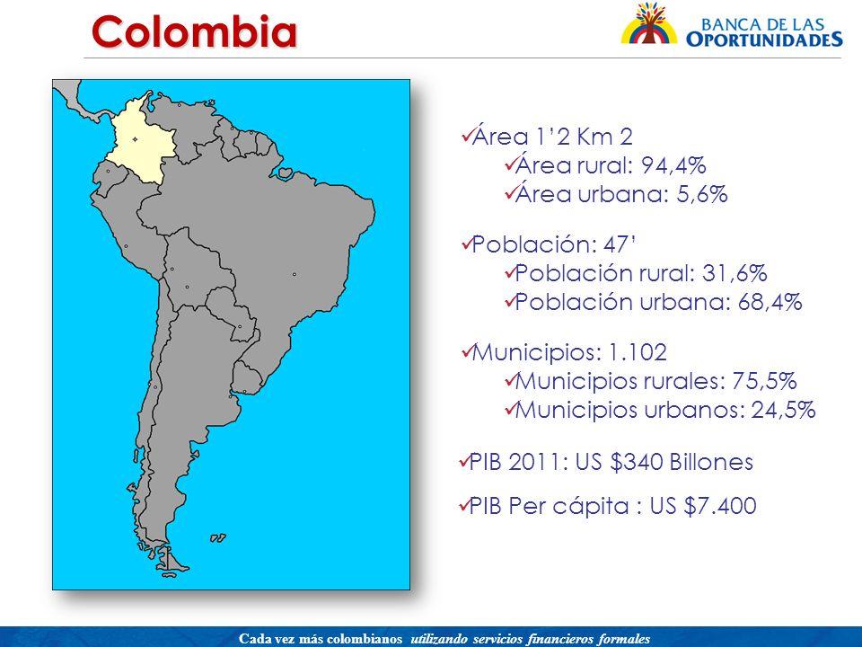 Una política para promover el acceso a servicios financieros buscando equidad social Cada vez más colombianos utilizando servicios financieros formales POBLACION: 50.000 madres en 21 municipios