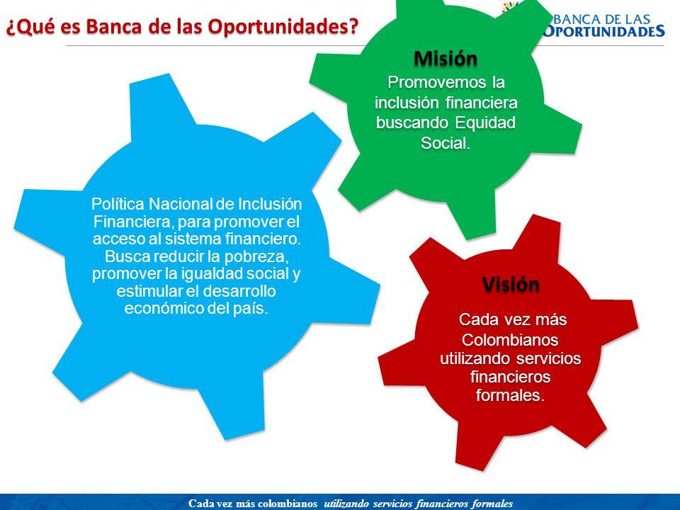 Una política para promover el acceso a servicios financieros buscando equidad social Cada vez más colombianos utilizando servicios financieros formales APARTADO ARMENIA BARRANCA BUCARAMANGA BARRANQUILLA BUENAVENTURA CALI CUCUTA CARTAGENA DOSQUEBRADAS FACATATIVA FUSAGASUGA IBAGUE MANIZALES NEIVA OCAÑA PASTO PEREIRA SOACHA YOPAL FLORENCIA MUNICIPIOS DEL PILOTO 21