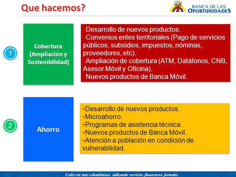 Una política para promover el acceso a servicios financieros buscando equidad social Cada vez más colombianos utilizando servicios financieros formales 3 3 CréditoCrédito Que hacemos.
