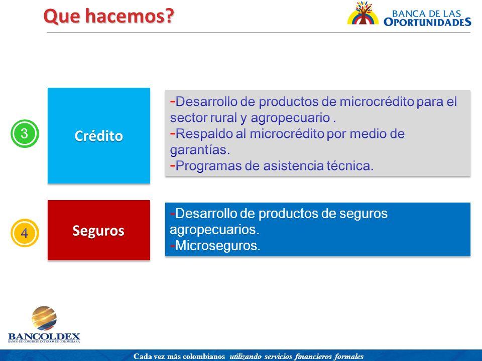 Una política para promover el acceso a servicios financieros buscando equidad social Cada vez más colombianos utilizando servicios financieros formales 1 5 - Cultura y Educación Financiera.