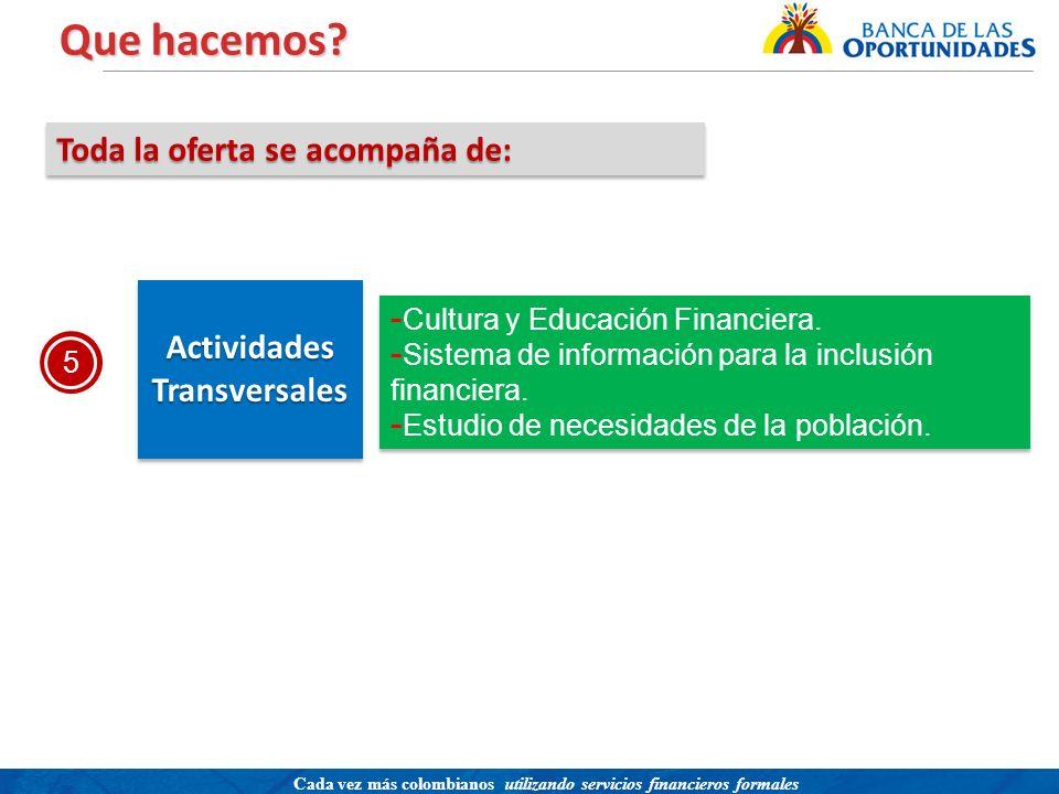 Una política para promover el acceso a servicios financieros buscando equidad social Cada vez más colombianos utilizando servicios financieros formales Programa de subsidios condicionados para nutrición y educación de menores de 18 años.