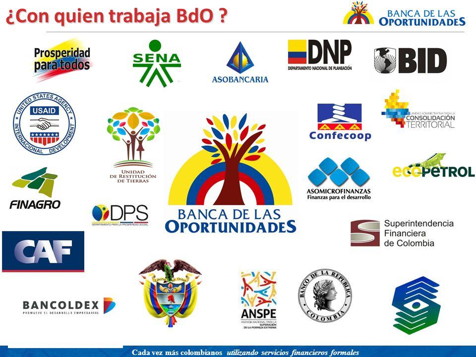 Una política para promover el acceso a servicios financieros buscando equidad social Cada vez más colombianos utilizando servicios financieros formales Resultados Generales 40.000 Microseguros de vida entregados a familias de la RED UNIDOS.