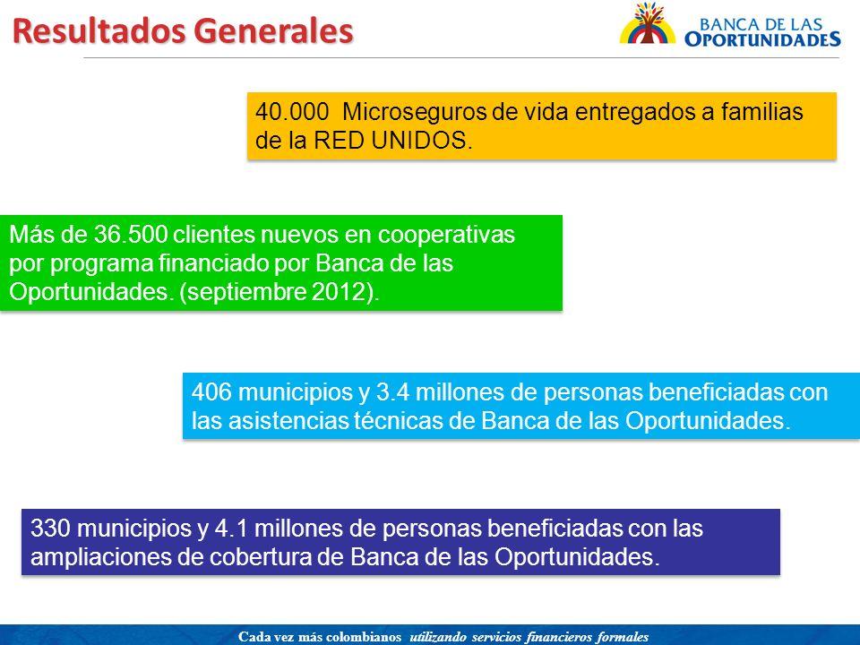 Una política para promover el acceso a servicios financieros buscando equidad social Cada vez más colombianos utilizando servicios financieros formales Resultados Generales 4.854.520 Créditos por valor de $14 Billones de pesos a microempresarios (Ago2010- Oct2012).