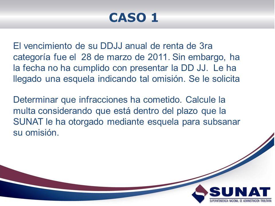 El vencimiento de su DDJJ anual de renta de 3ra categoría fue el 28 de marzo de 2011. Sin embargo, ha la fecha no ha cumplido con presentar la DD JJ.