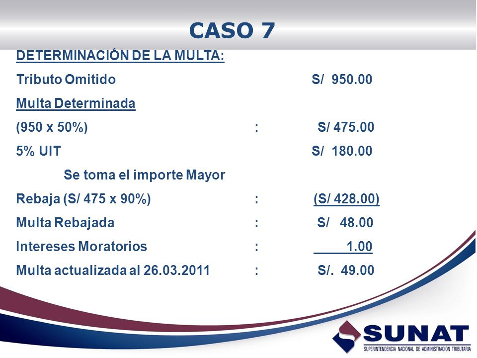 DETERMINACIÓN DE LA MULTA: Tributo Omitido S/ 950.00 Multa Determinada (950 x 50%): S/ 475.00 5% UIT S/ 180.00 Se toma el importe Mayor Rebaja (S/ 475