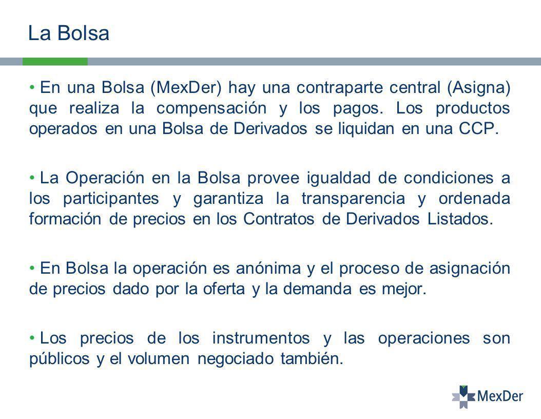 La Bolsa En una Bolsa (MexDer) hay una contraparte central (Asigna) que realiza la compensación y los pagos.