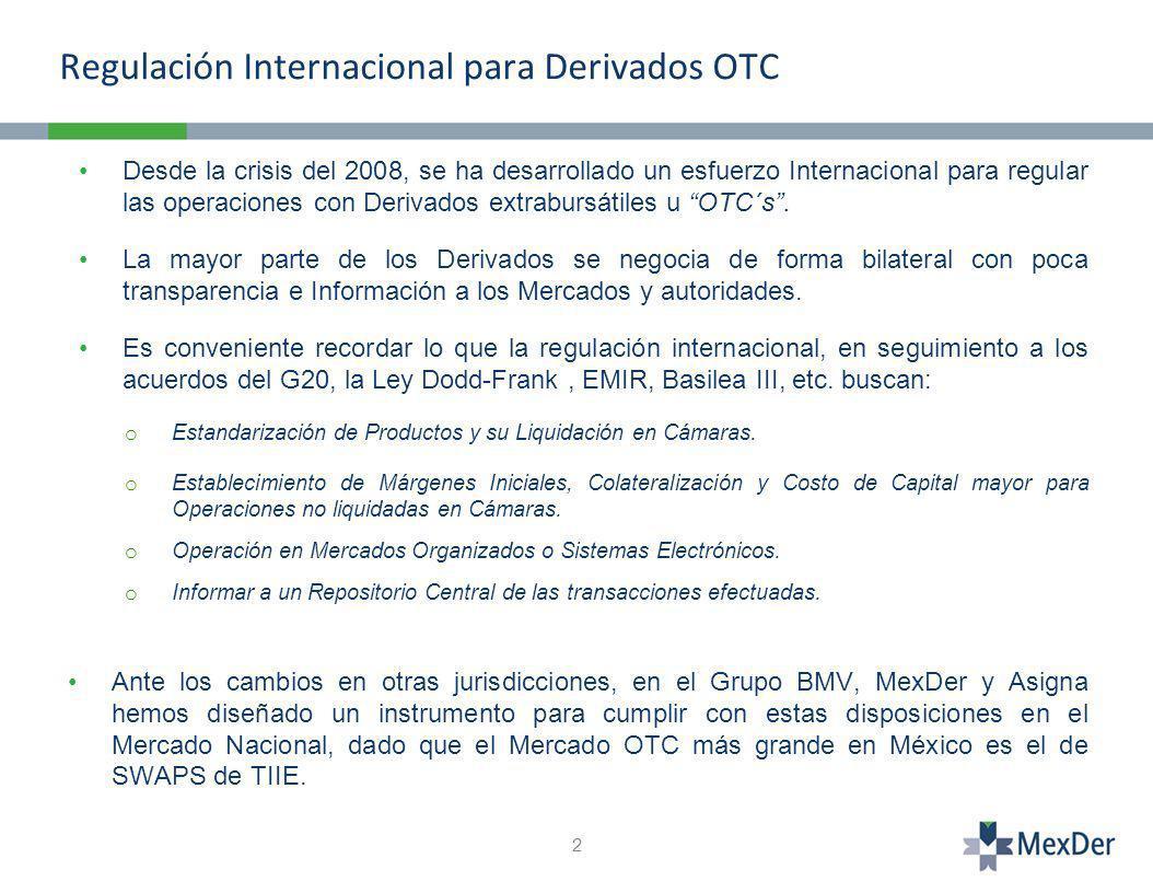 Regulación Internacional para Derivados OTC Desde la crisis del 2008, se ha desarrollado un esfuerzo Internacional para regular las operaciones con Derivados extrabursátiles u OTC´s.
