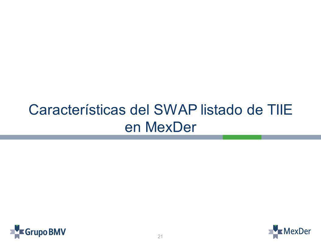 Características del SWAP listado de TIIE en MexDer 21