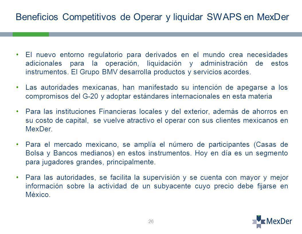 26 El nuevo entorno regulatorio para derivados en el mundo crea necesidades adicionales para la operación, liquidación y administración de estos instrumentos.