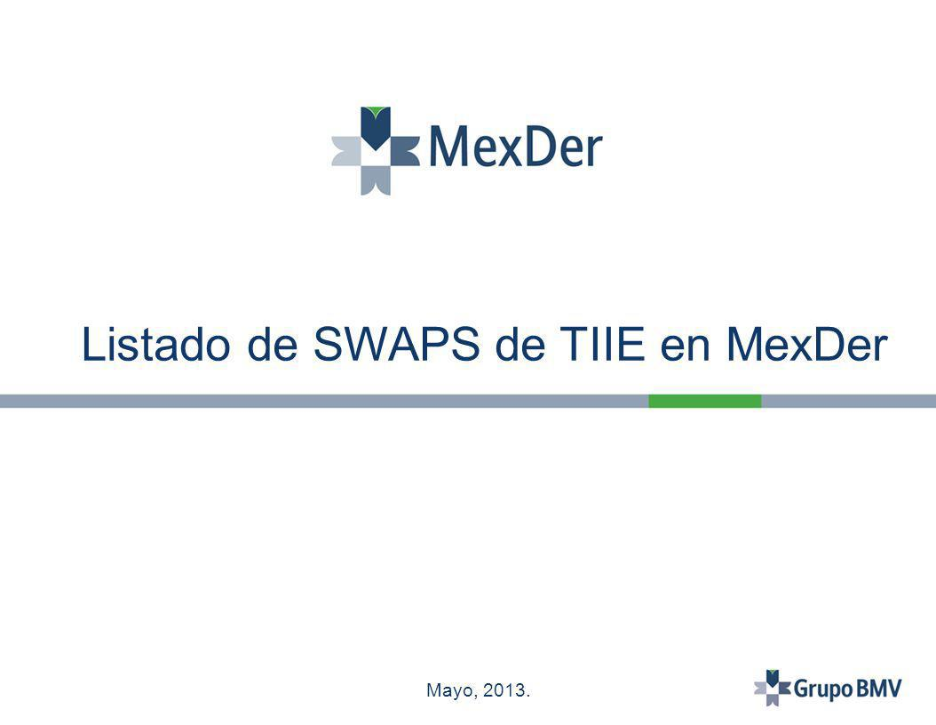 Listado de SWAPS de TIIE en MexDer Mayo, 2013.