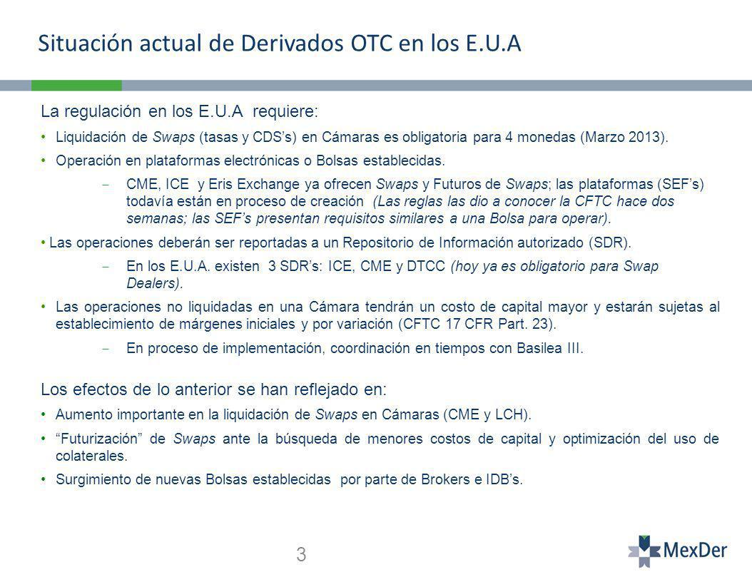 3 La regulación en los E.U.A requiere: Liquidación de Swaps (tasas y CDSs) en Cámaras es obligatoria para 4 monedas (Marzo 2013).