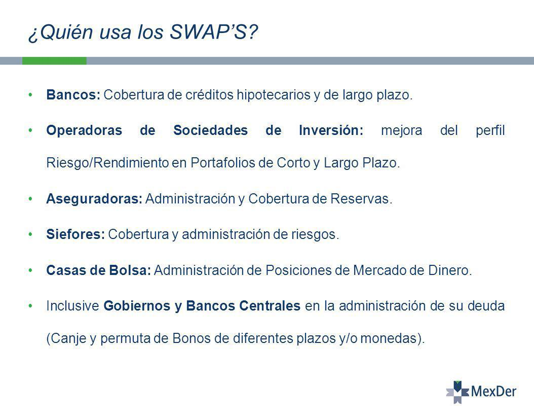¿Quién usa los SWAPS.Bancos: Cobertura de créditos hipotecarios y de largo plazo.