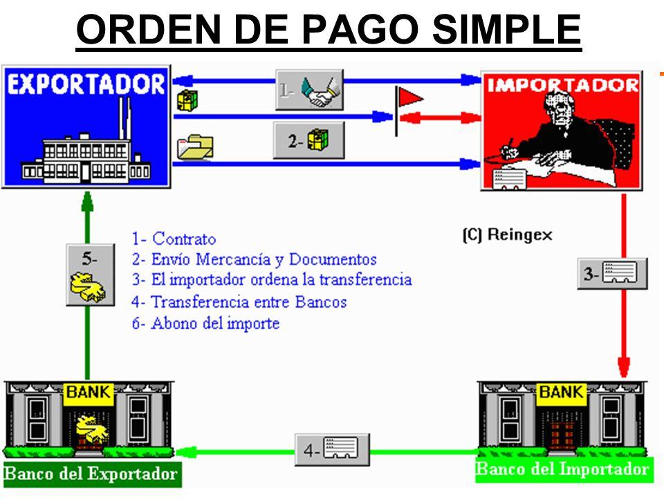 ORDEN DE PAGO SIMPLE