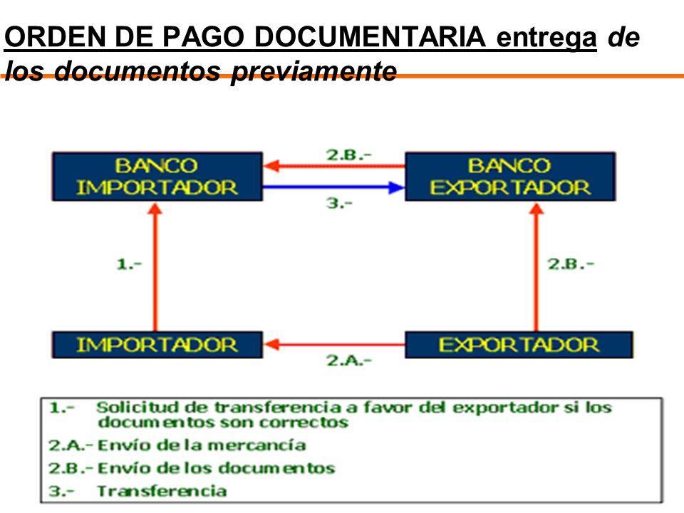 ORDEN DE PAGO DOCUMENTARIA entrega de los documentos previamente