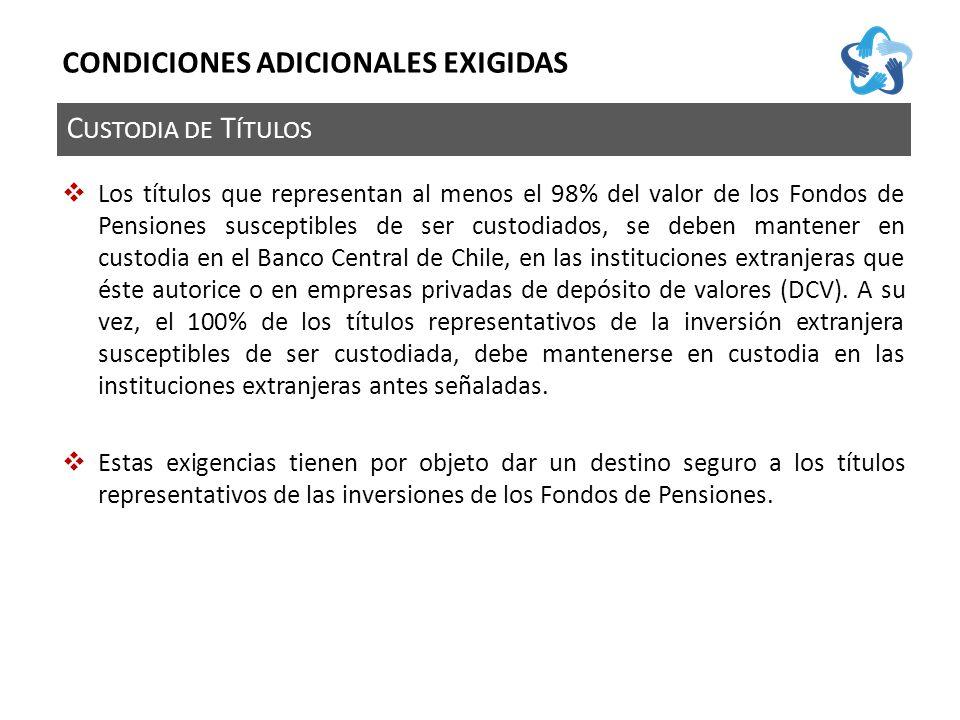 A CTIVOS POR T IPO DE F ONDO Y POR AFP, A GOSTO DE 2011 SITUACIÓN ACTUAL DE LAS INVERSIONES