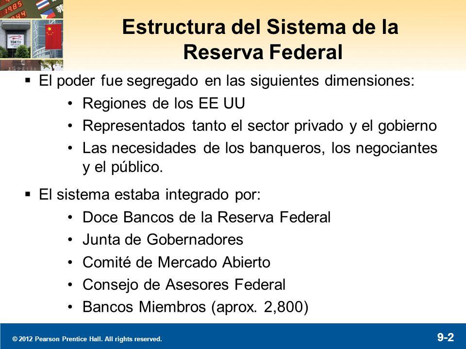 Estructura del Sistema de la Reserva Federal 9-3 © 2012 Pearson Prentice Hall. All rights reserved.