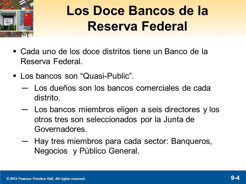 9-4 Los Doce Bancos de la Reserva Federal Cada uno de los doce distritos tiene un Banco de la Reserva Federal. Los bancos son Quasi-Public. Los dueños