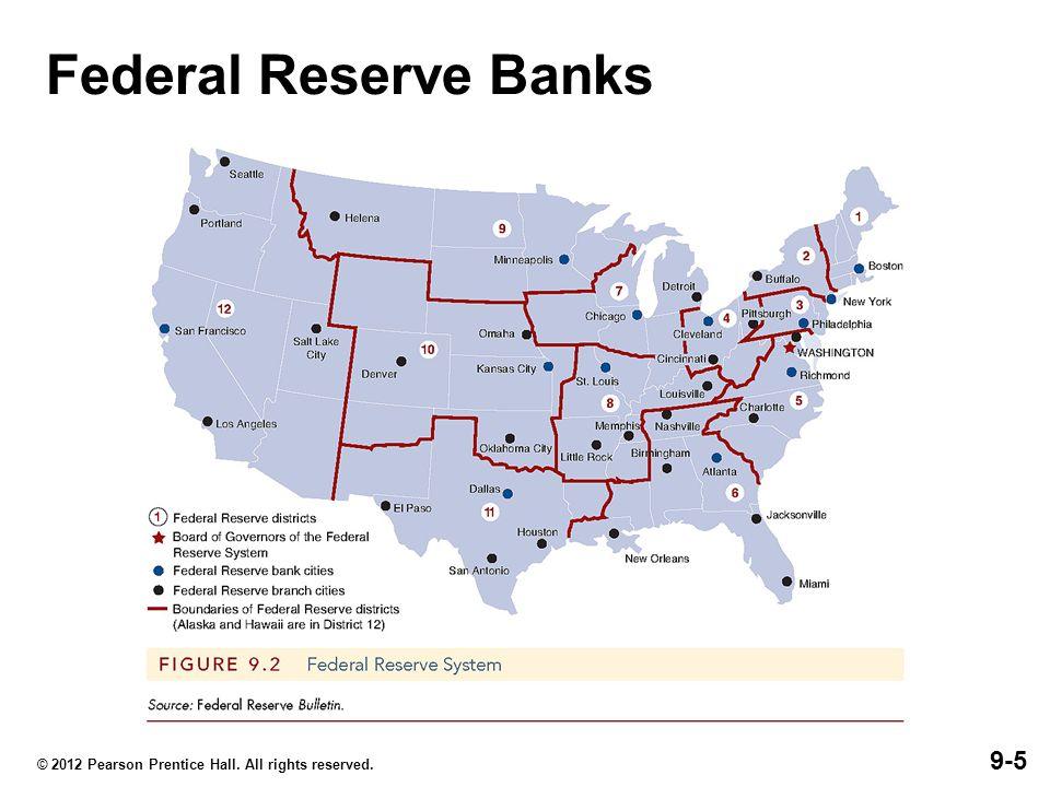 9-6 Funciones Generales del Banco de la Reserva Federal Compensar los cheques.
