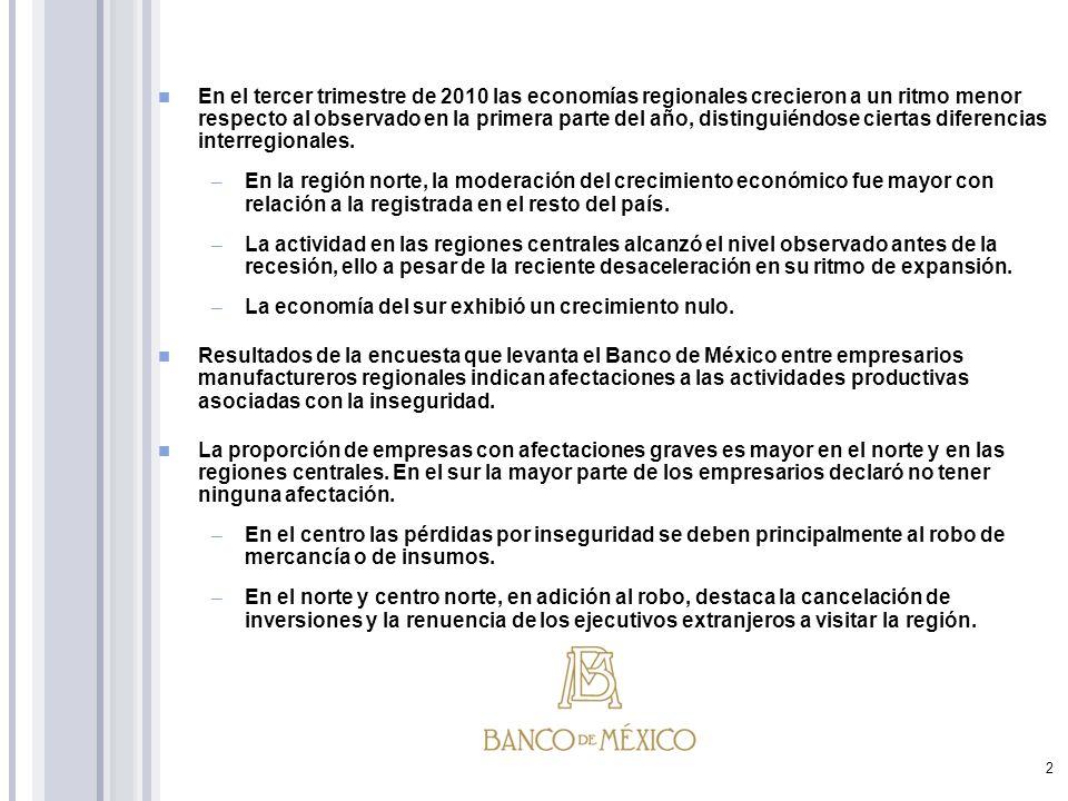 Principales Aspectos de la Evolución Reciente de la Actividad Económica Demanda Agregada Total, Externa e Interna Índices tercer trimestre de 2008=100; datos desestacionalizados Fuente: Sistema de Cuentas Nacionales de México.