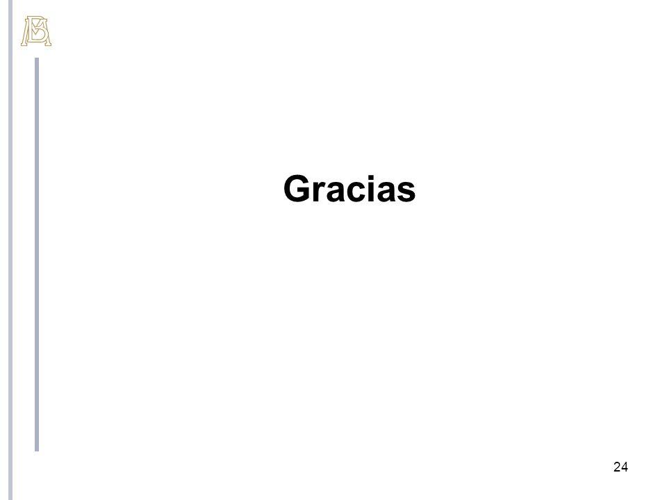 24 Gracias