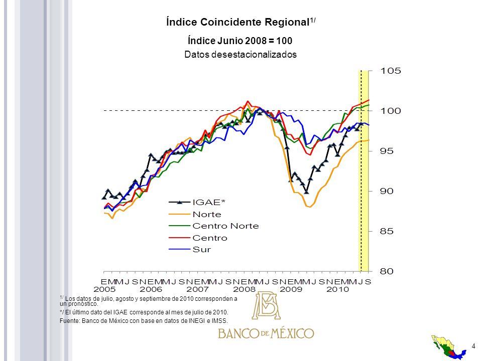 Índice Coincidente Regional 1/ 1/ Los datos de julio, agosto y septiembre de 2010 corresponden a un pronóstico. */ El último dato del IGAE corresponde