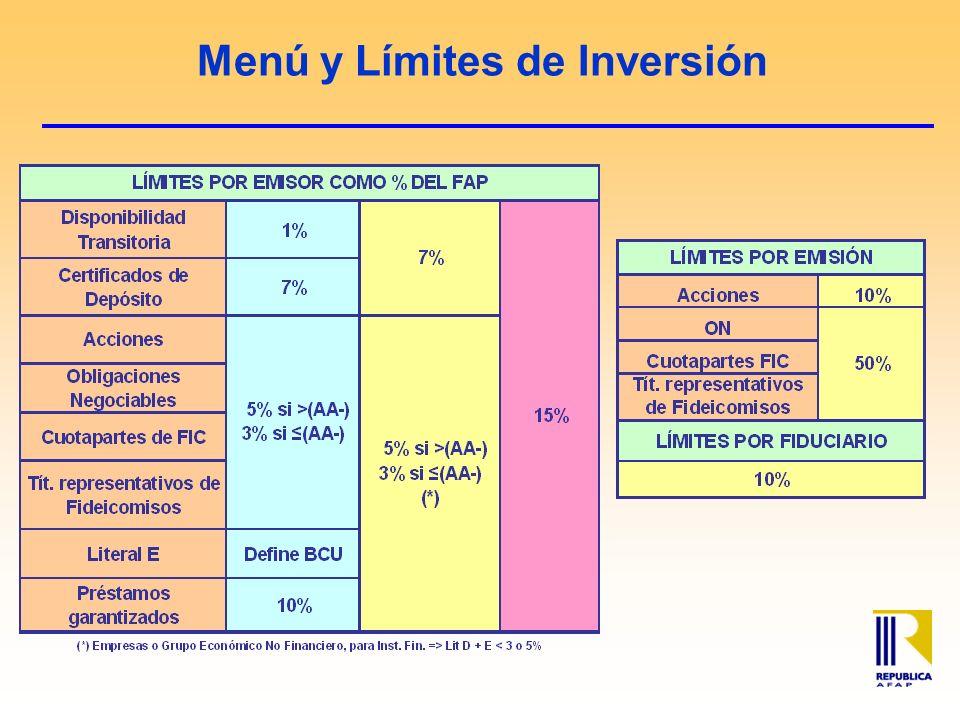 Menú y Límites de Inversión