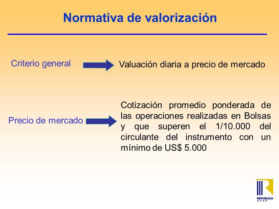 Normativa de valorización Precio de mercado Cotización promedio ponderada de las operaciones realizadas en Bolsas y que superen el 1/10.000 del circulante del instrumento con un mínimo de US$ 5.000 Criterio general Valuación diaria a precio de mercado