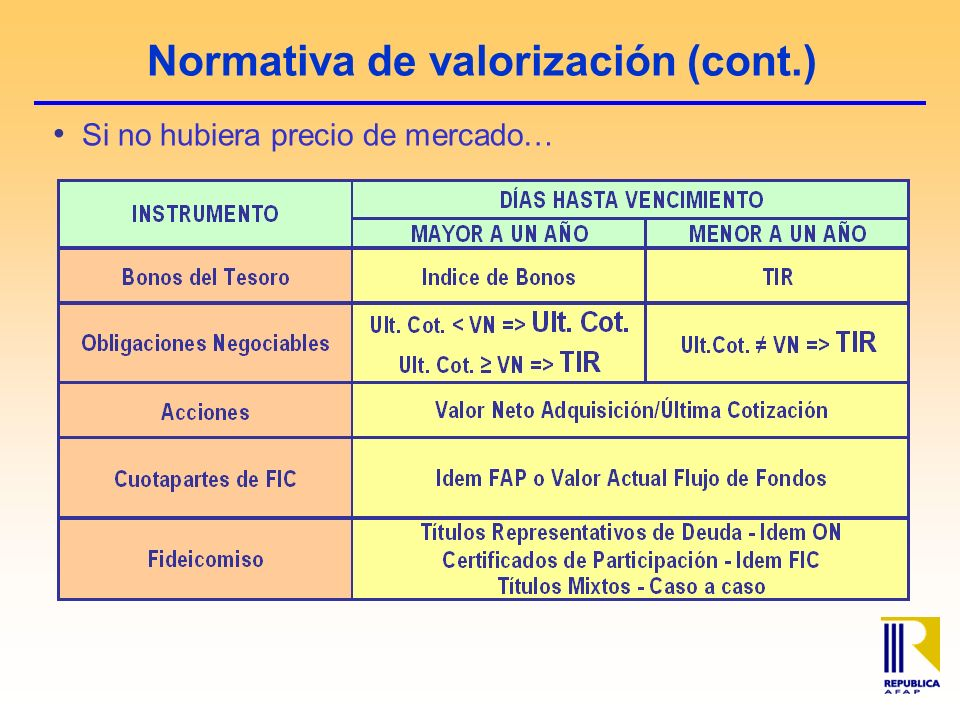 Normativa de valorización (cont.) Si no hubiera precio de mercado…