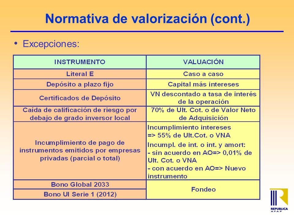 Normativa de valorización (cont.) Excepciones: