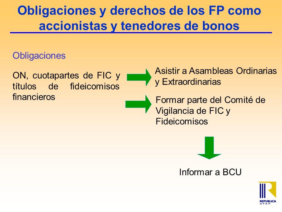 Obligaciones y derechos de los FP como accionistas y tenedores de bonos Obligaciones ON, cuotapartes de FIC y títulos de fideicomisos financieros Informar a BCU Asistir a Asambleas Ordinarias y Extraordinarias Formar parte del Comité de Vigilancia de FIC y Fideicomisos