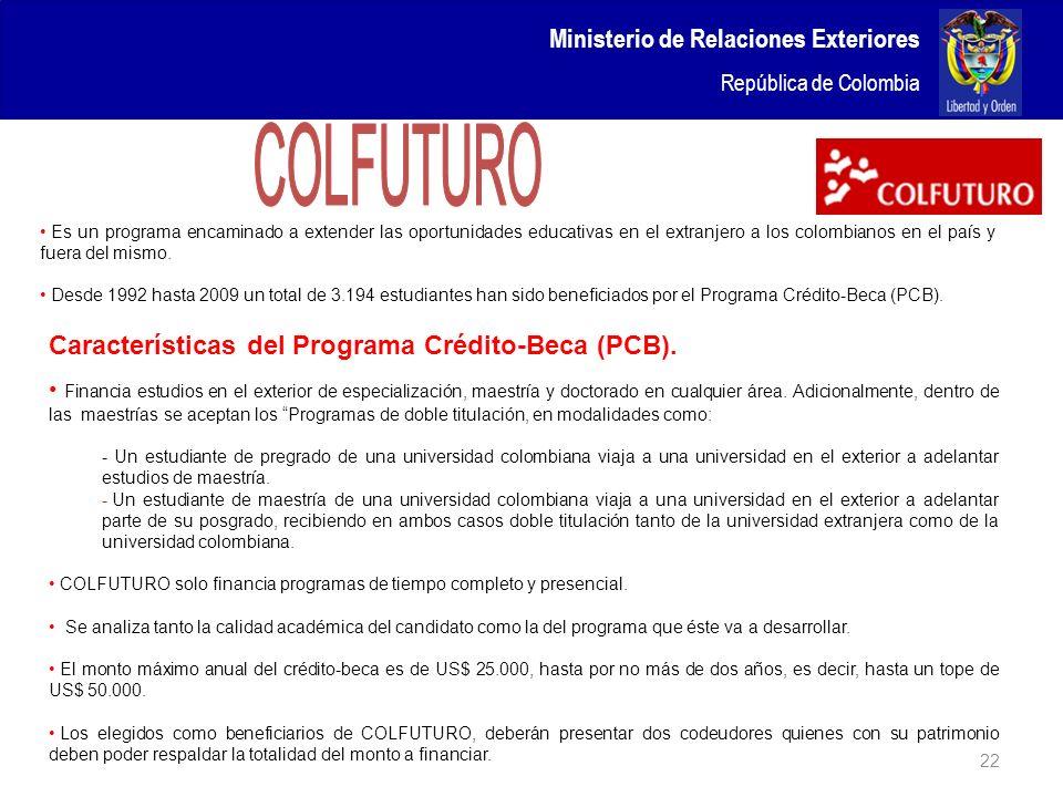 Características del Programa Crédito-Beca (PCB). Financia estudios en el exterior de especialización, maestría y doctorado en cualquier área. Adiciona