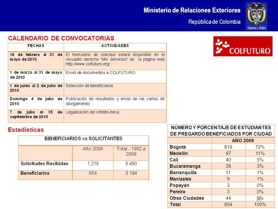 CALENDARIO DE CONVOCATORIAS Ministerio de Relaciones Exteriores República de Colombia 26 Estadísticas NÚMERO Y PORCENTAJE DE ESTUDIANTES DE PREGARDO B