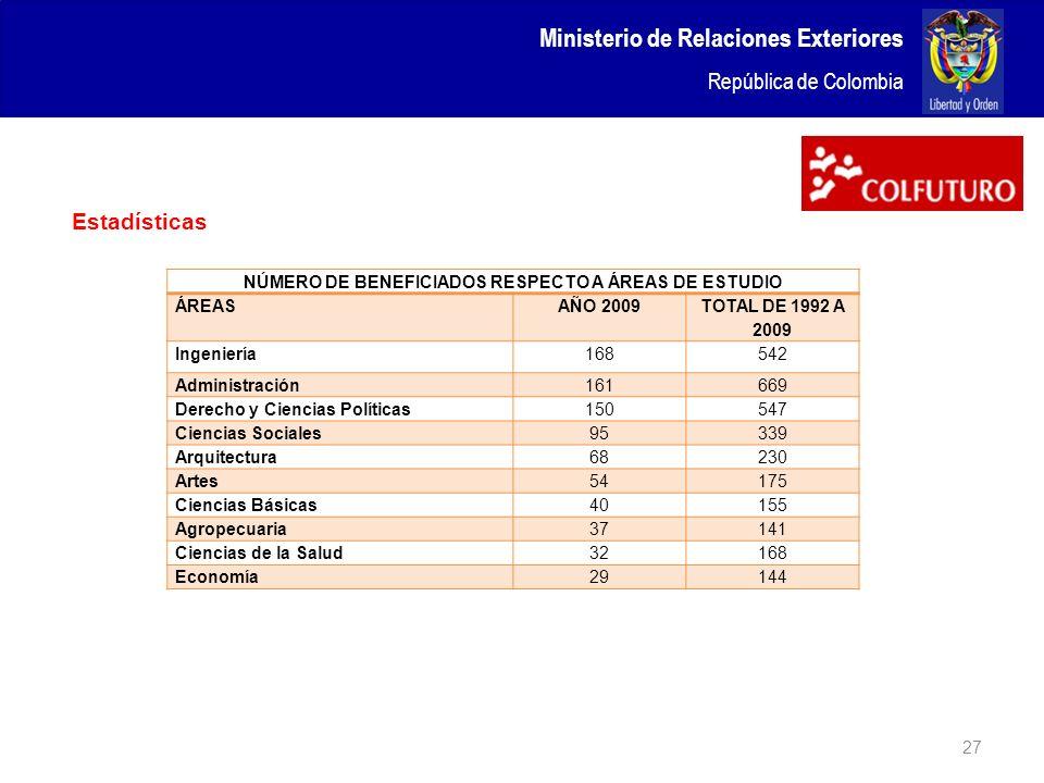 Estadísticas Ministerio de Relaciones Exteriores República de Colombia 27 NÚMERO DE BENEFICIADOS RESPECTO A ÁREAS DE ESTUDIO ÁREASAÑO 2009 TOTAL DE 19