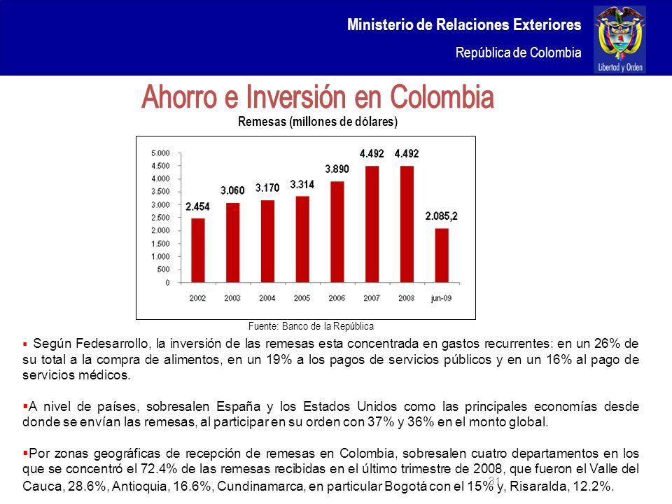 Ministerio de Relaciones Exteriores República de Colombia 31 Según Fedesarrollo, la inversión de las remesas esta concentrada en gastos recurrentes: e