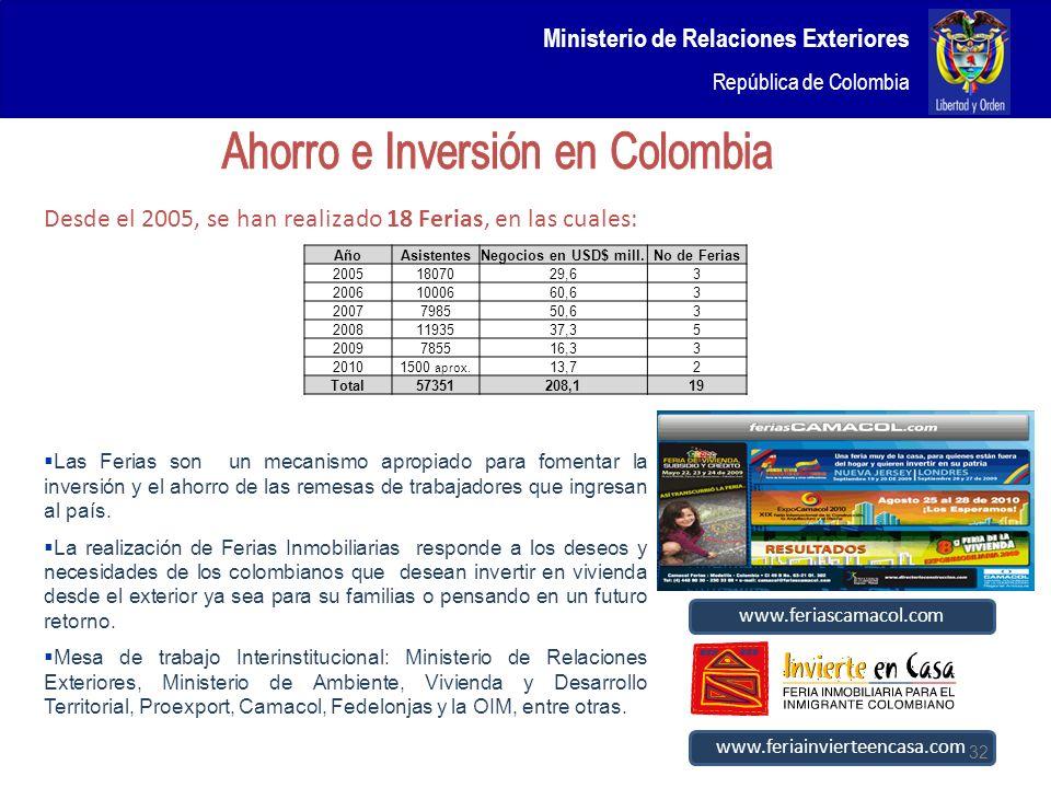 Ministerio de Relaciones Exteriores República de Colombia Desde el 2005, se han realizado 18 Ferias, en las cuales: Las Ferias son un mecanismo apropi
