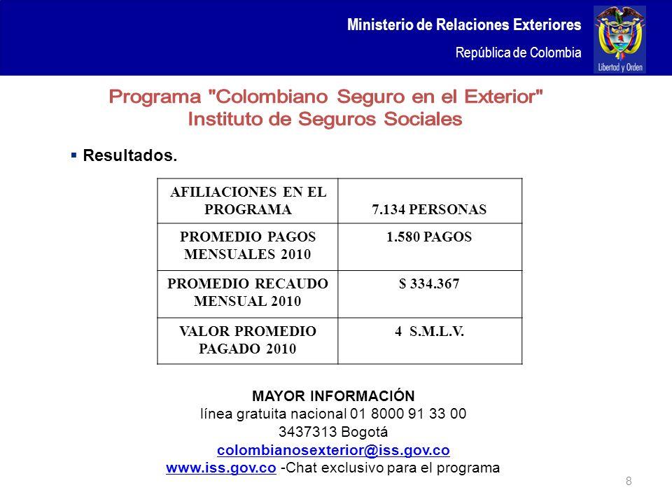 Ministerio de Relaciones Exteriores República de Colombia 8 Resultados. AFILIACIONES EN EL PROGRAMA7.134 PERSONAS PROMEDIO PAGOS MENSUALES 2010 1.580