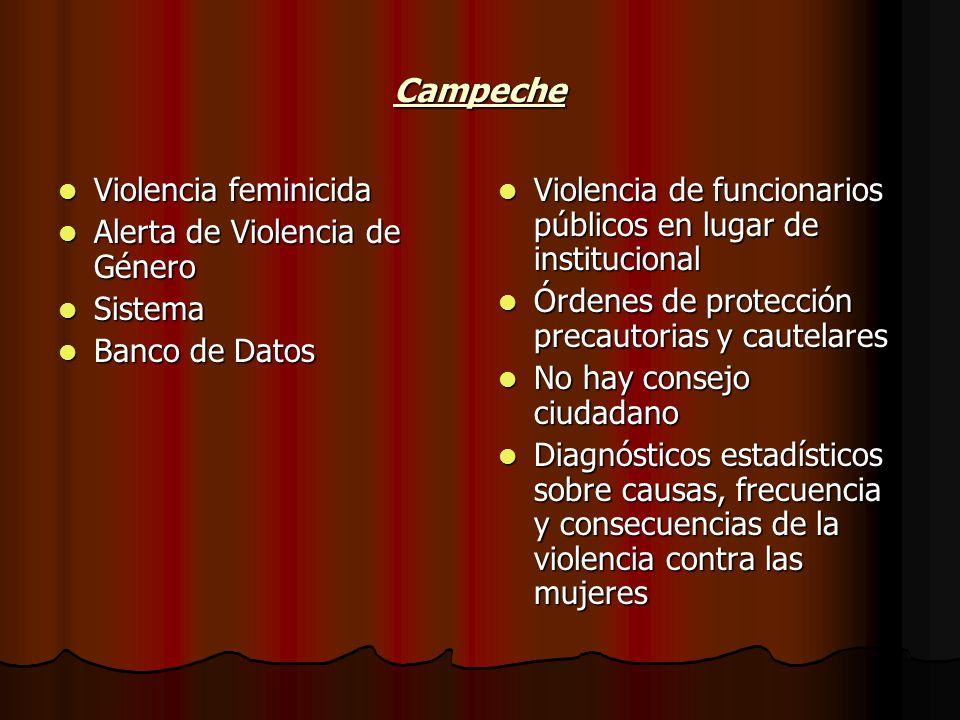 Campeche Violencia feminicida Violencia feminicida Alerta de Violencia de Género Alerta de Violencia de Género Sistema Sistema Banco de Datos Banco de