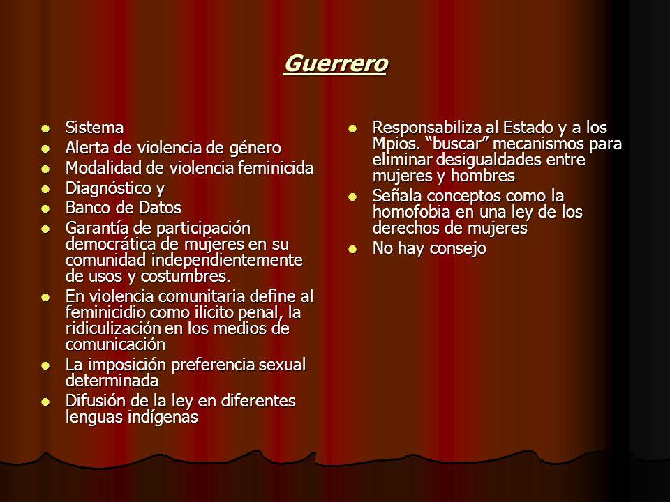 Guerrero Sistema Sistema Alerta de violencia de género Alerta de violencia de género Modalidad de violencia feminicida Modalidad de violencia feminici