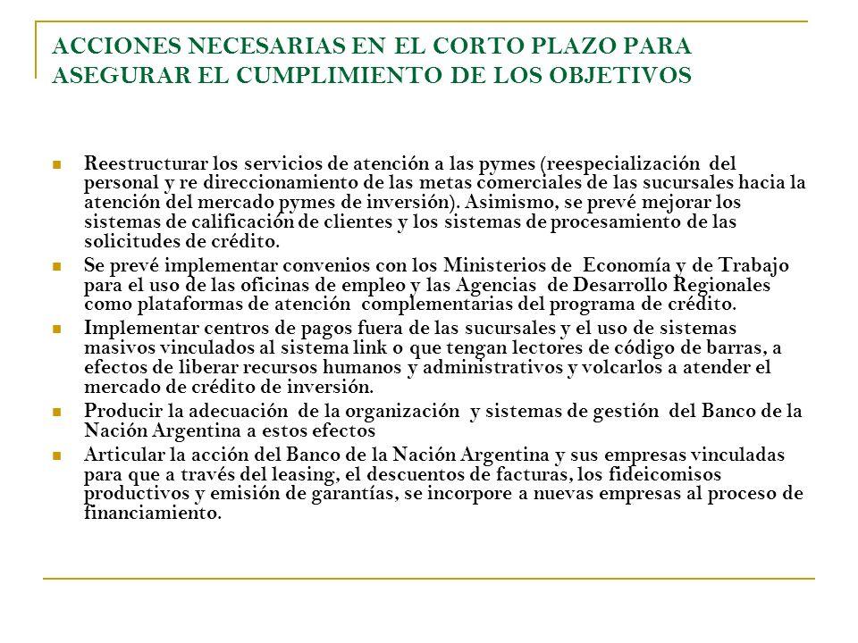 ACCIONES NECESARIAS EN EL CORTO PLAZO PARA ASEGURAR EL CUMPLIMIENTO DE LOS OBJETIVOS Reestructurar los servicios de atención a las pymes (reespecializ