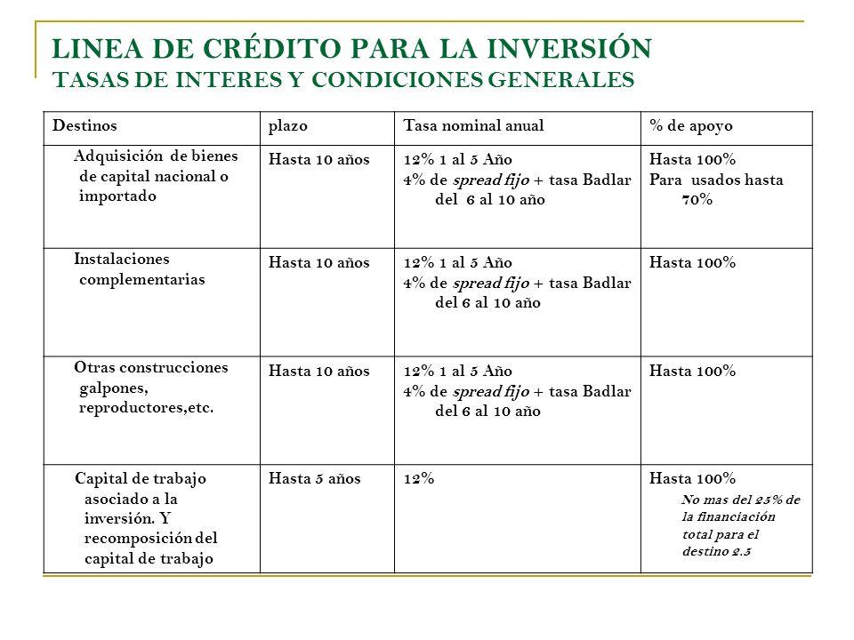 LINEA DE CRÉDITO PARA LA INVERSIÓN TASAS DE INTERES Y CONDICIONES GENERALES DestinosplazoTasa nominal anual% de apoyo Adquisición de bienes de capital